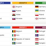 Grupele de la EURO 2016