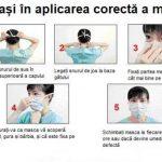 Cum se poarta corect masca medicala